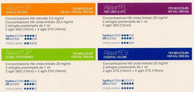 ALIAXIN-LINE-DIFFERENZA2