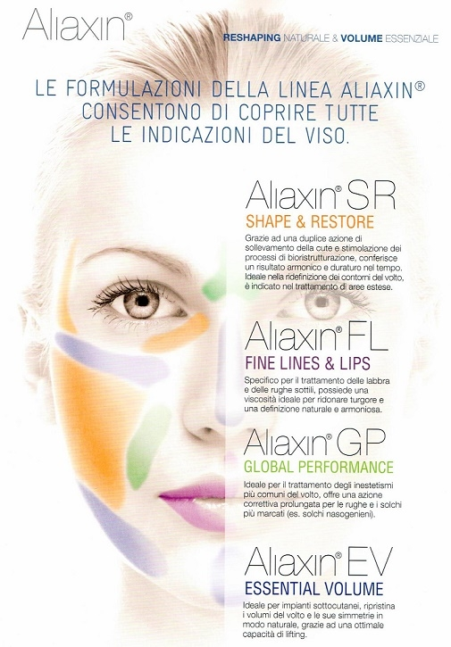 ALIAXIN-LINE-DIFFERENCE