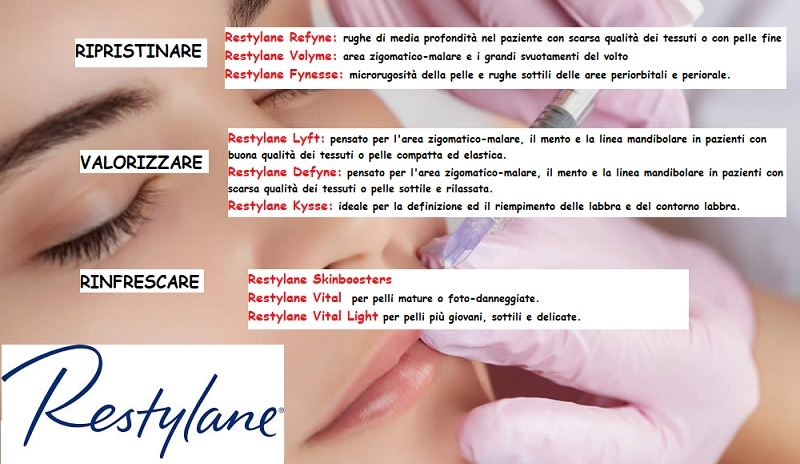 restylane-vari-tipi